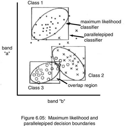 remote sensing lecture notes pdf